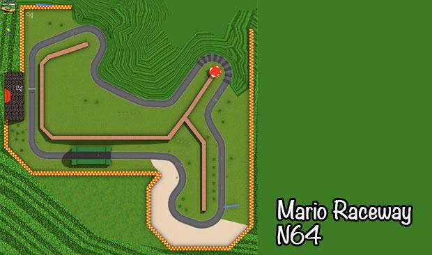 n64-mario-raceway